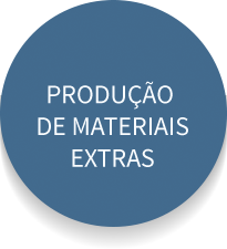 Produção de materiais extras