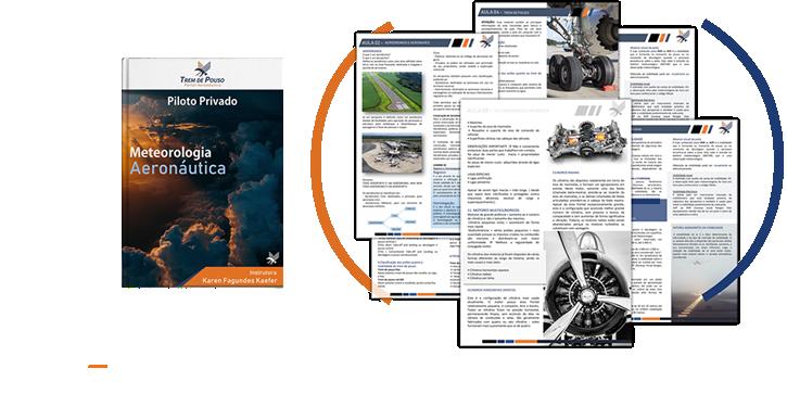 Materiais de apoio Personalizados em PDF